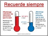 Kitchen Holding Temperature Sign in Spanish